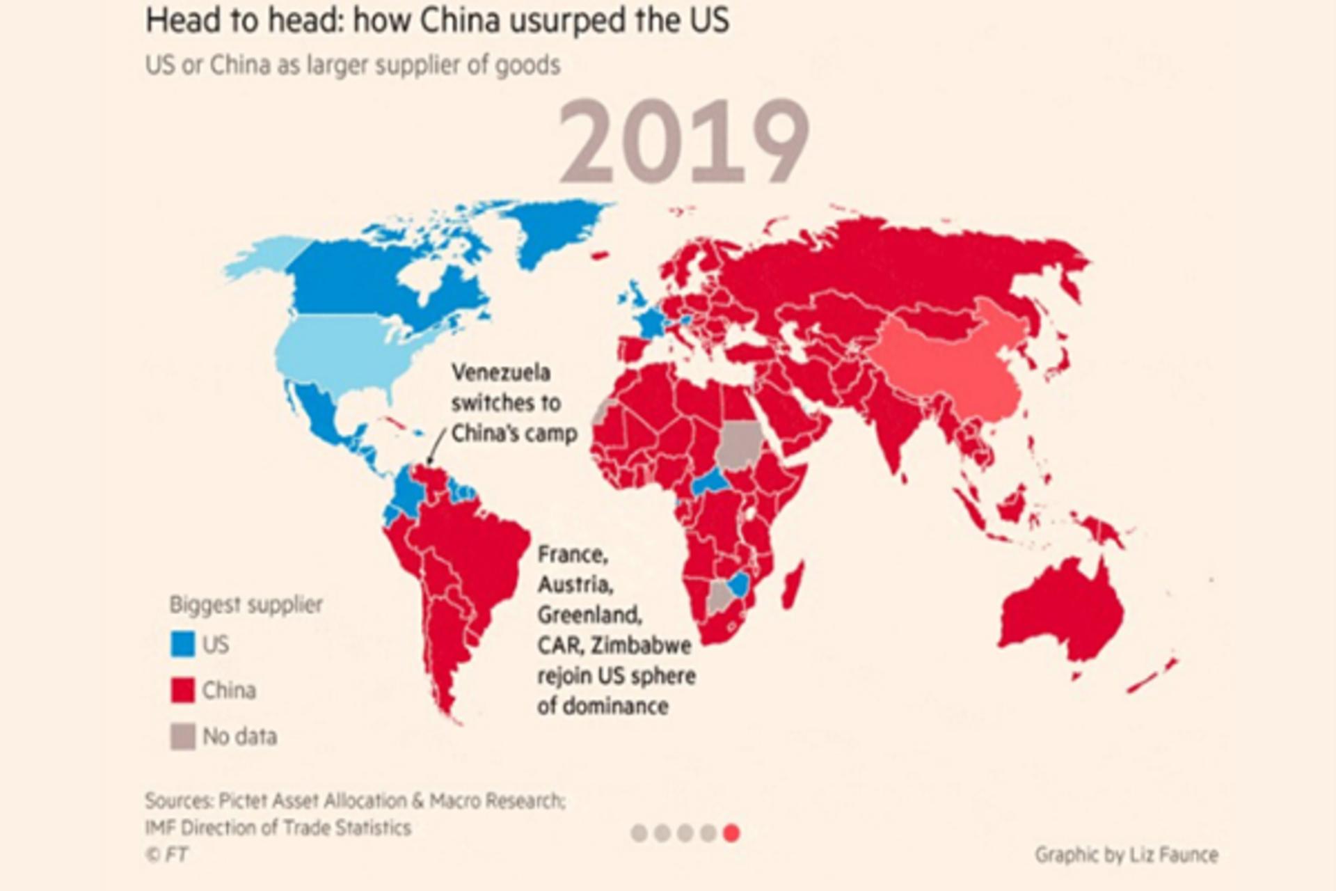 China trade chart 2019